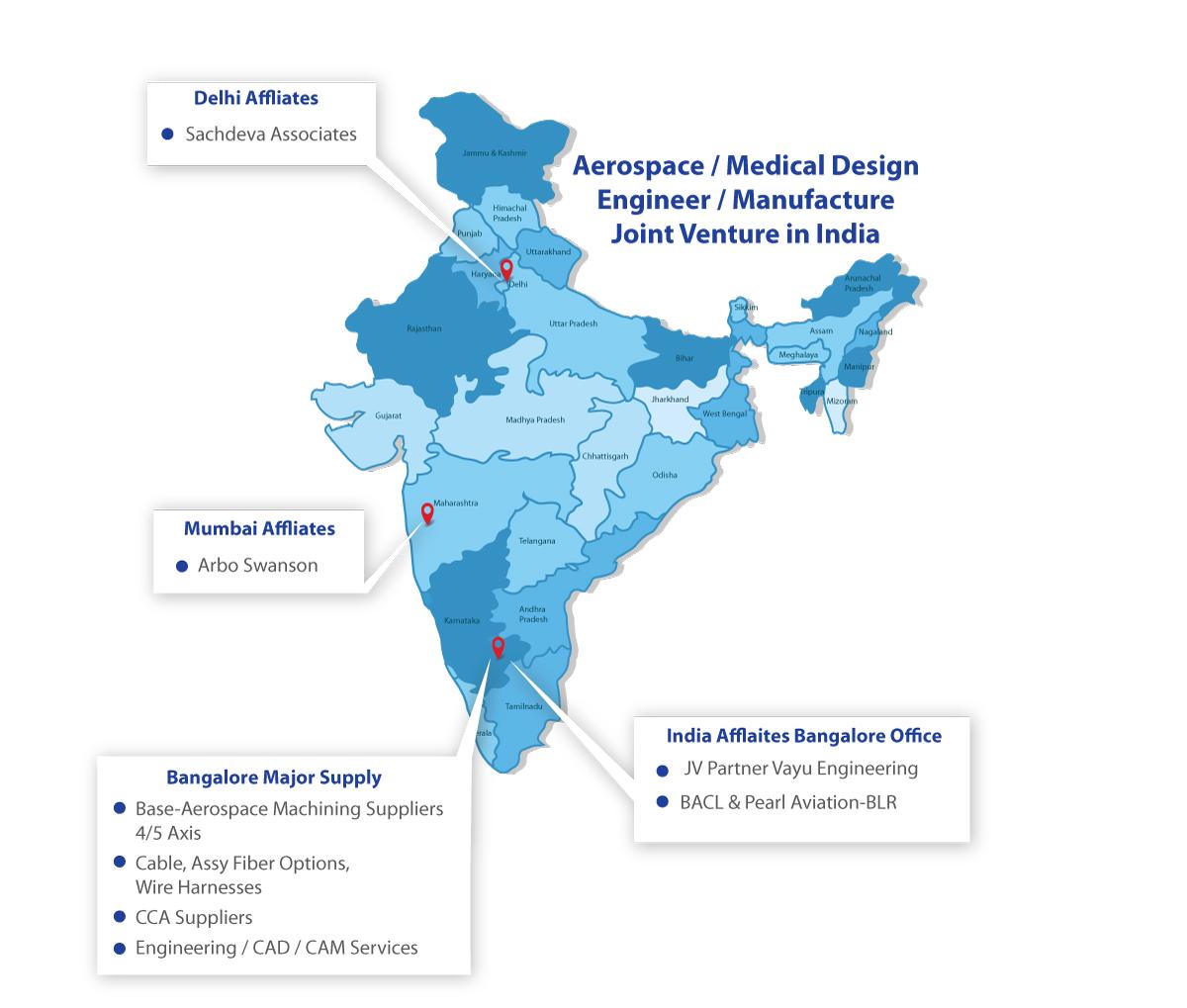 Bacl Bangalore Aerospace Consultants Pvt Ltd Wiring Harness Manufacturers Delhi Lccsgi Affiliates In India Major Centers Medical